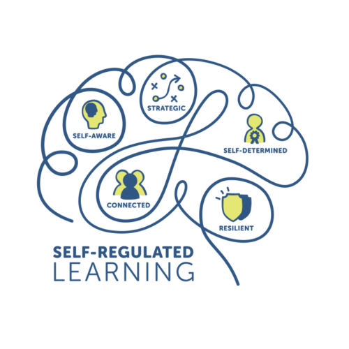 Self-regulated learning logo